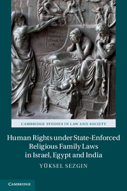 Image for Human Rights under State-Enforced Religious Family Laws in Israel, Egypt and India